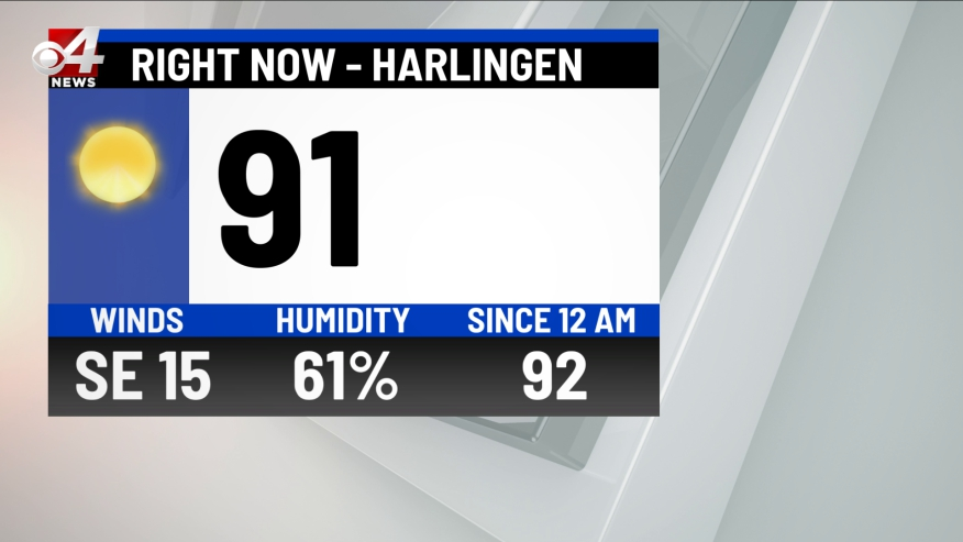 Right Now: Harlingen